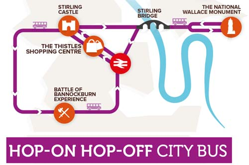 Stirling Hop-on Hop-off City Bus route